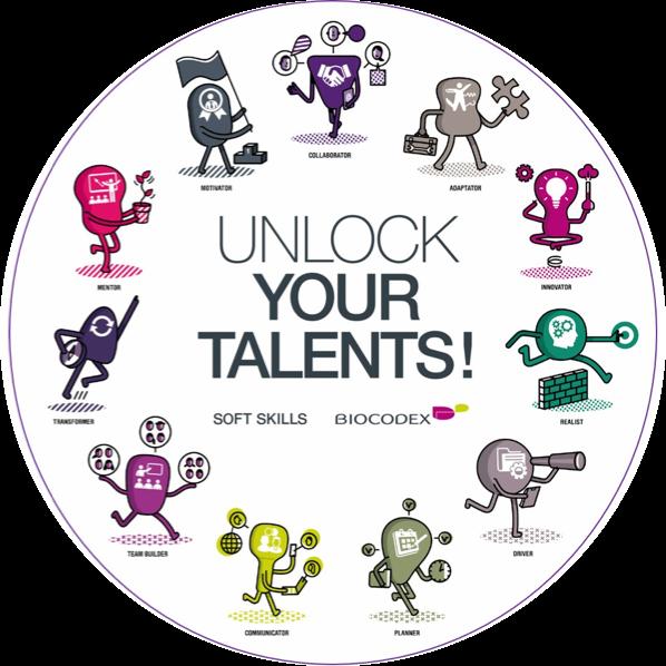Infografika unlock your talents