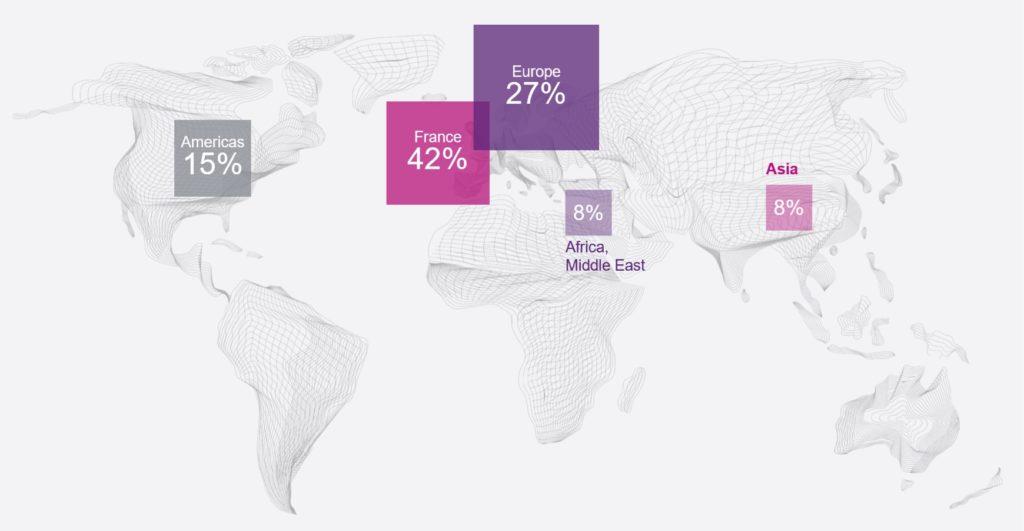 Tabelka z rozkładem geograficznym sprzedaży Biocodex na poszczególnych kontynentach na świecie